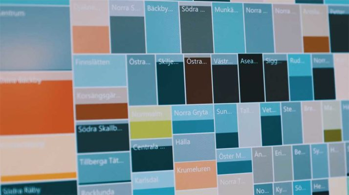 Smarta Flöden, Mälarenergi, Microsoft Azure, Optimera fjärrvärmeproduktionen, Infraservice